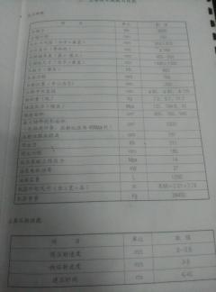 铸造厂急售力劲800T 阜新260T 550T压铸机